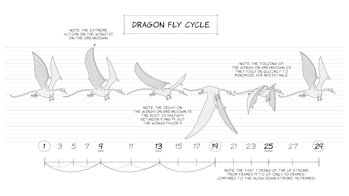 flying creatures (with dragon!)  